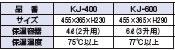 18-8 ステンレスジャー KJ-600