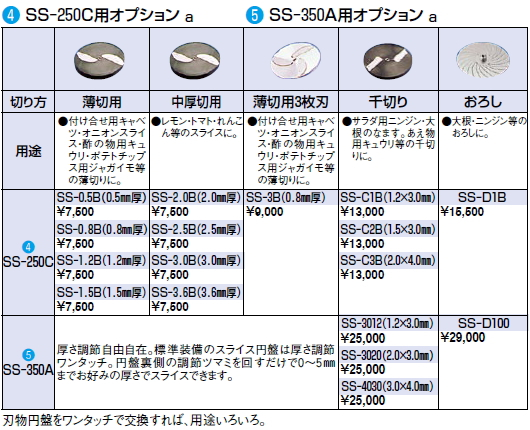 SS-350A用 オプション 千切り SS-4030 (3.0×4.0mm)