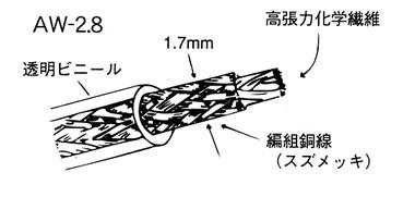 【ラッキーシール対応】 AW-2.8-42 SAGANT サガ電子工業 アンテナワイヤー 透明ビニール被覆アンテナワイヤー 塩害に強く高周波特性に優れ繰り返し折り曲げて使えます。
