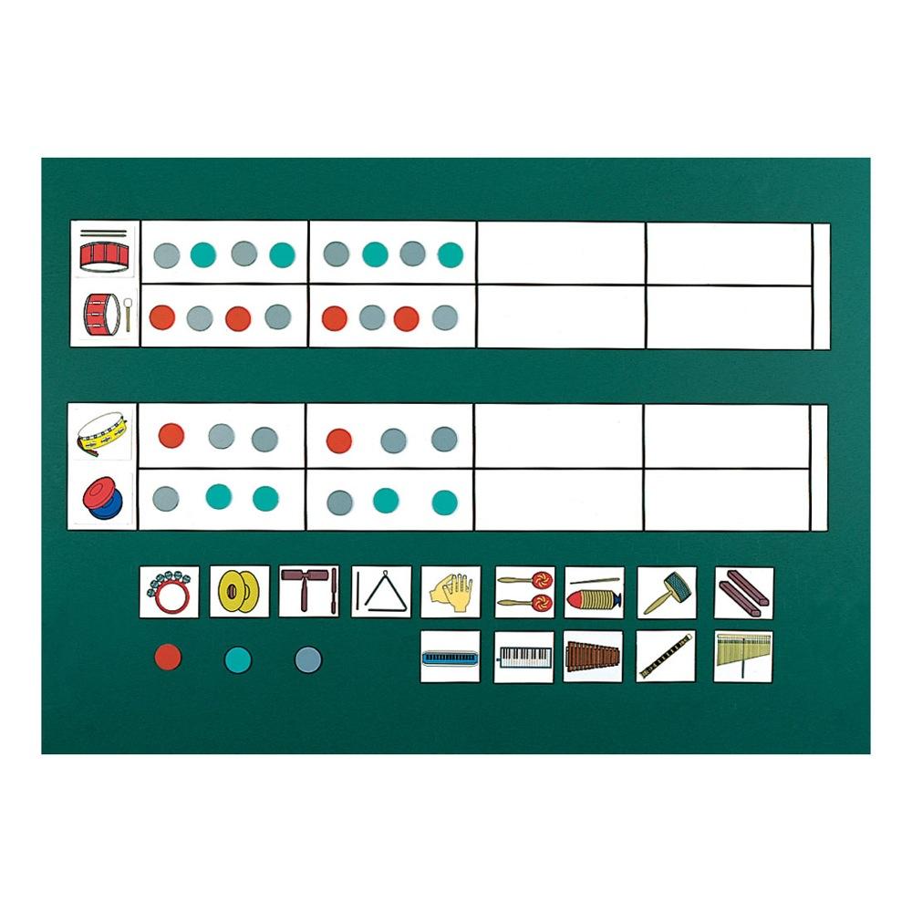 全音 ZPM-7 リズム譜 指導用マグネットシート 黒板表示用教材