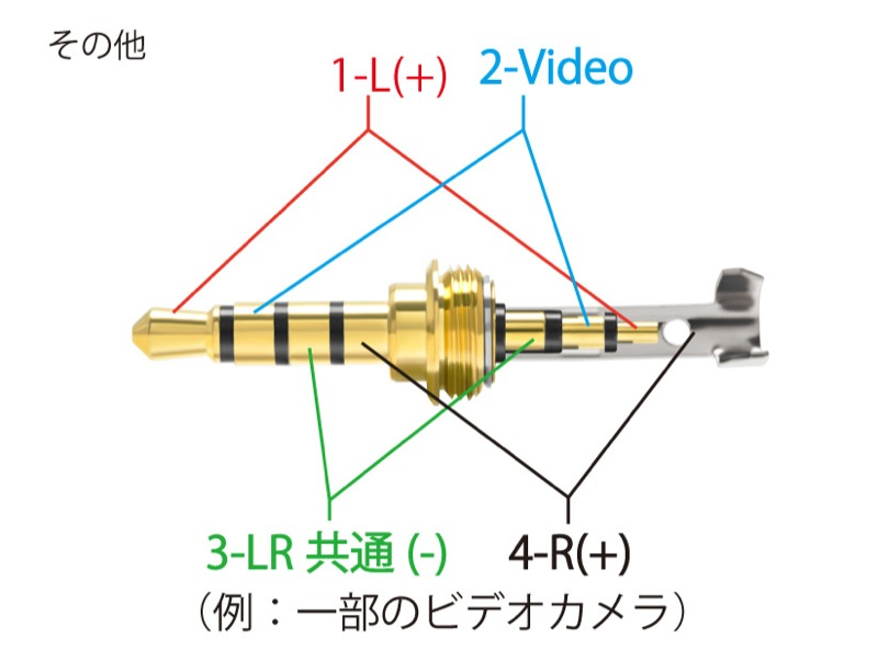 OYAIDE P-3. 5/4 SR 3.5 mm 4극히 미니 플러그은+로지움멕키