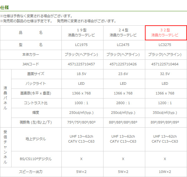 Mitsumaru Japan 32 V형 액정 TV 지상 디지털 전용 LED 액정 TVTV LC3275
