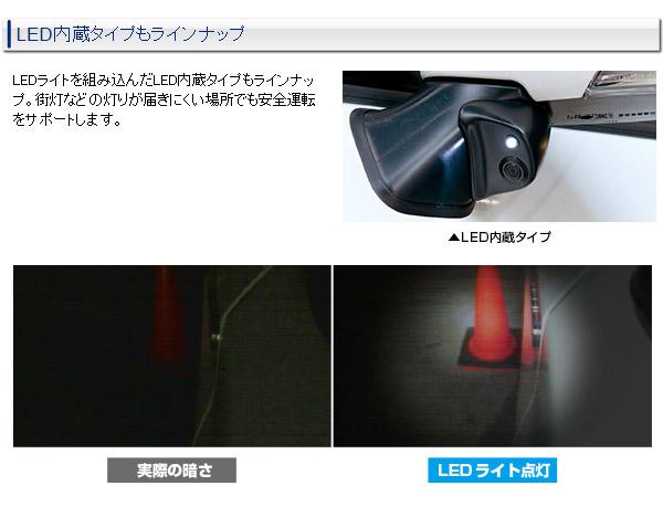 データ システム サイド カメラ