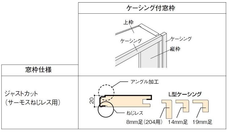 DS窓枠 サーモスII用 ジャストカット窓枠 ねじレス納まり用 16522 3方ケーシング付 枠見込み:76mm幅 LIXIL リクシル TOSTEM トステム