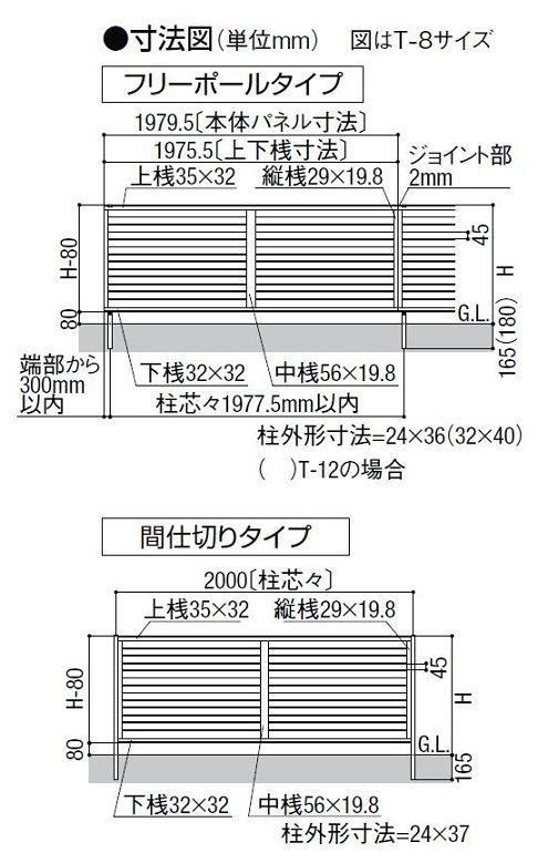 LIXIL W:1979.5mm 5型 + プレスタフェンス TOSTEM トステム フリーポールタイプ (1本) リクシル 部品セット × 呼称:T-8 H:800mm 主柱 + 本体 (1枚)