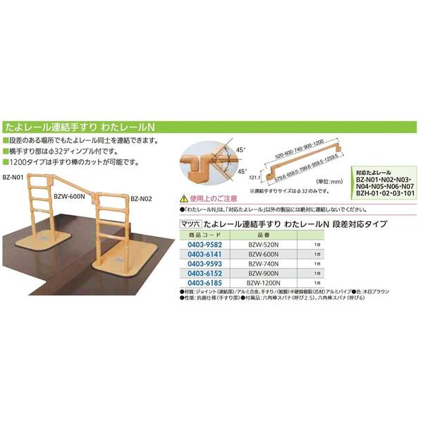 【リフォーム用品】 マツ六 わたレールN 段差対応型 BZW-1200N DIY リフォーム
