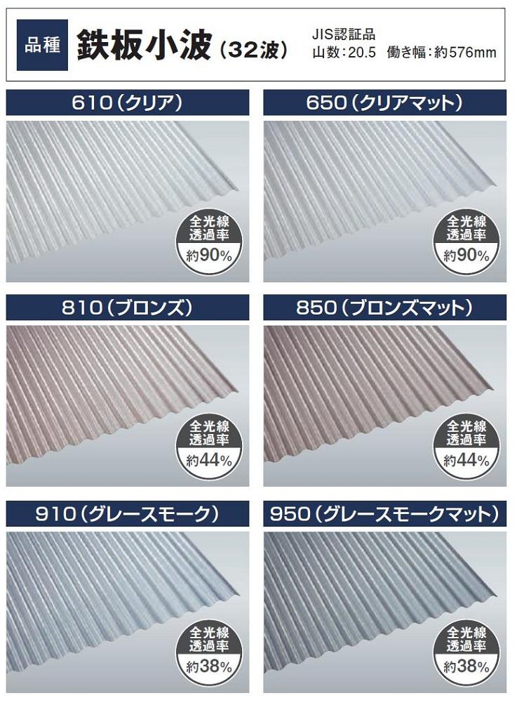 ポリカ ナミイタ 鉄板小波 32波 7尺 10枚 長さ:2,120mm × 幅:655mm 厚さ:0.7mm PCナミ32R 両面耐候 タキロンシーアイ