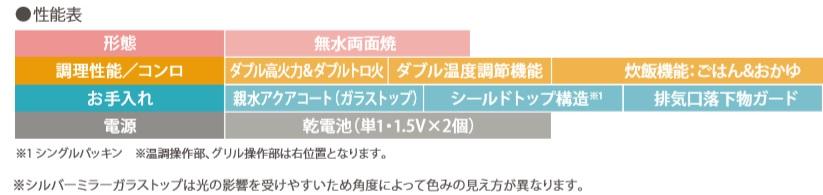 NORITZガラストップコンロFami N3WQ6RWTS W 60cm ブラックフェイス+ブラックガラストップ 北海道沖縄及びqSVpUMjLzG