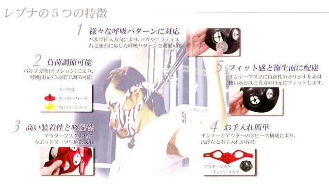 レブナマスクの5つの特徴