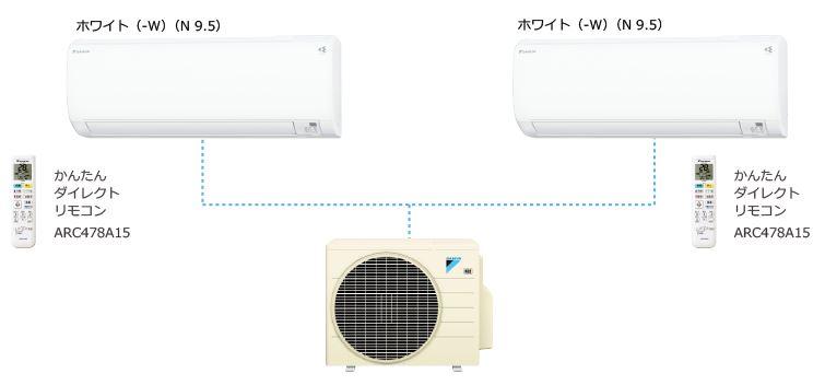 ##ダイキン マルチエアコン マルチパック【PAC-45RV】壁掛2.2kw(6~9畳)と壁掛け2.8kw(8~12畳)の組合せ(旧品番PAC-45NV)