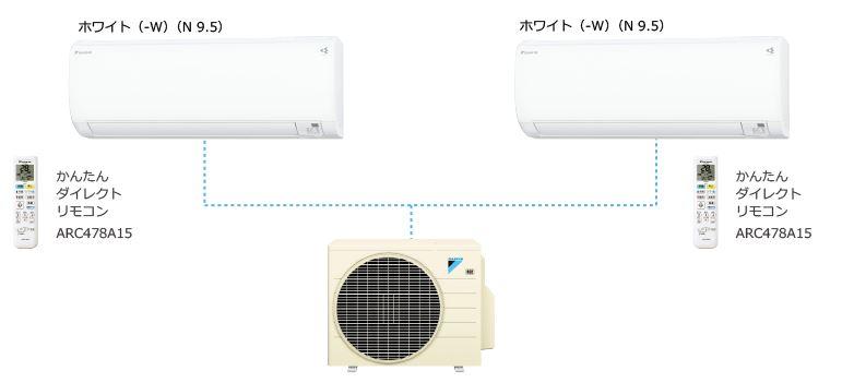 ##ダイキン マルチエアコン マルチパック【PAC-40RV】壁掛2.2kw(6~9畳)X2台の組合せ(旧品番PAC-40NV)
