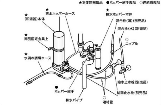 TOTO 魔法びん電気即湯器 【REQ02ASL5】本体(RHE692)+ホッパー継手(RHE692)+連結管(RHE709)
