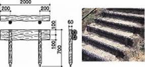 ####u.サンポール/SUNPOLE【RPS-2SP20】擬木ステップ W2000 二段ステップ 受注約3週