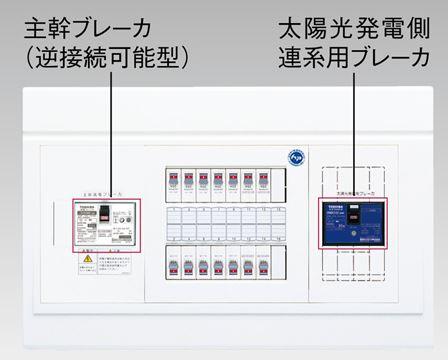 『カード対応OK!』●β東芝 電設資材【TFNPB3E7-342S3】扉なし・機能付 太陽光発電システム用(二次送り・S3タイプ)(主幹75A)