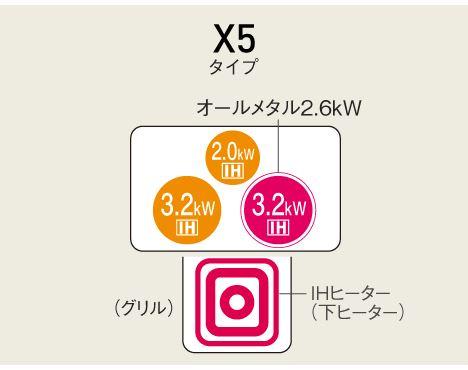 β《あす楽》◆15時迄出荷OK!パナソニック【KZ-XP56W】IHクッキングヒーター Xシリーズ X5タイプ 3口IH 幅60cm シングル(右IH)オールメタル対応 IH&遠赤 Wフラット ラクッキングリル搭載