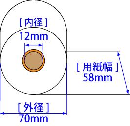 感熱ロール紙58×70×12mm-HG (高保存タイプ)100巻パック