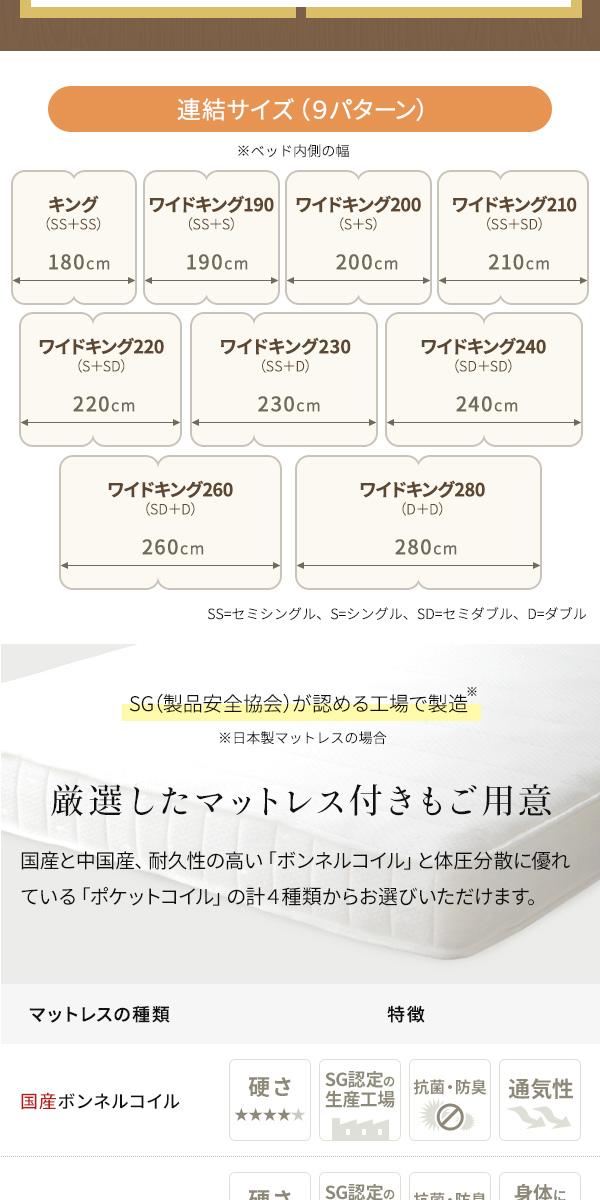 ◇日本製連結ベッド照明付きフロアベッドワイドキングサイズ280cm(D+D)(ポケットコイルマットレス付き)『NOIE』ノイエホワイト白【】※他の商品と同梱