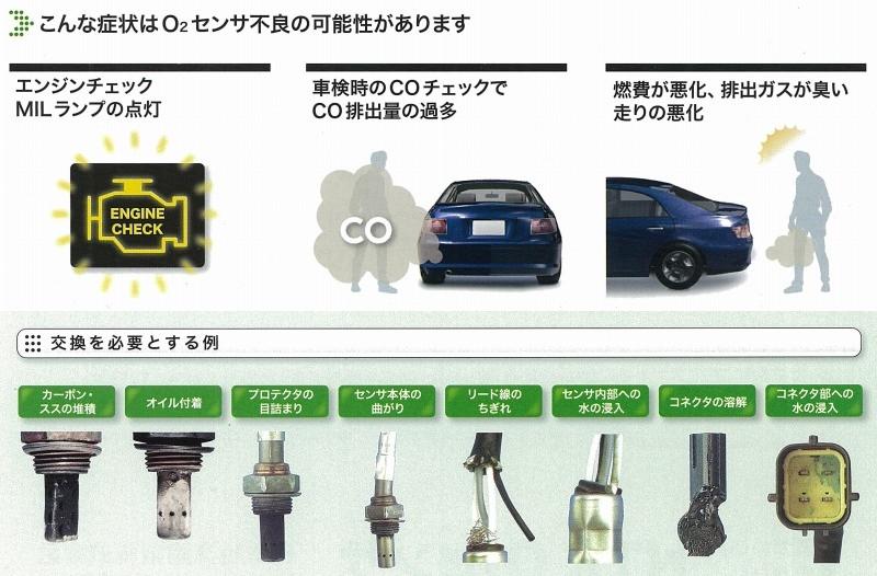 ■ 일본 특수도업 NTK O2센서(산소 센서) 상류측용(엔진측) 스즈키짐니 JA22W/K6A(DOHC 터보) [OZA496-EJ1]