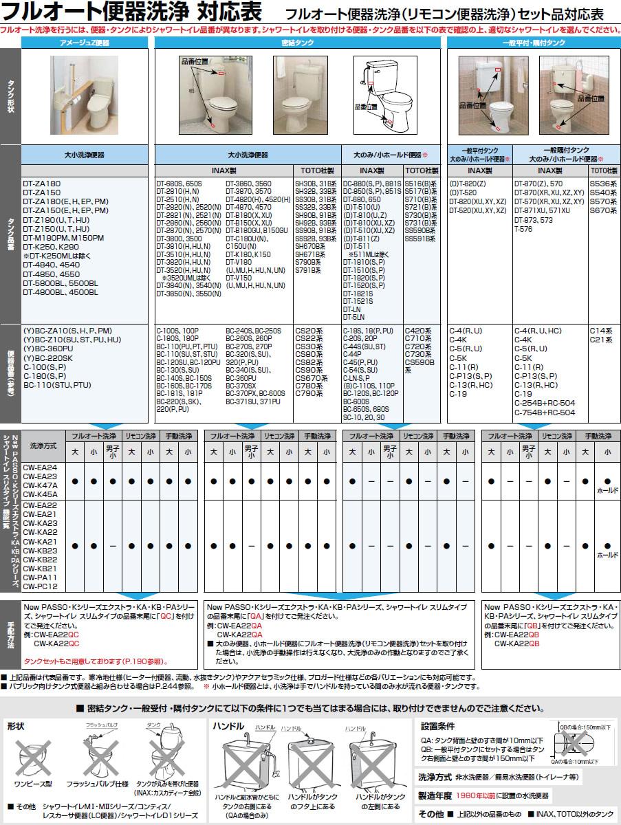 【CW-KB23QA】 INAX・LIXIL シャワートイレ KBシリーズ 大型共用便座 KB23 便器洗浄操作:フルオート・リモコン式/密結式便器用 【CWKB23QA】 イナックス・リクシル 温水洗浄便座