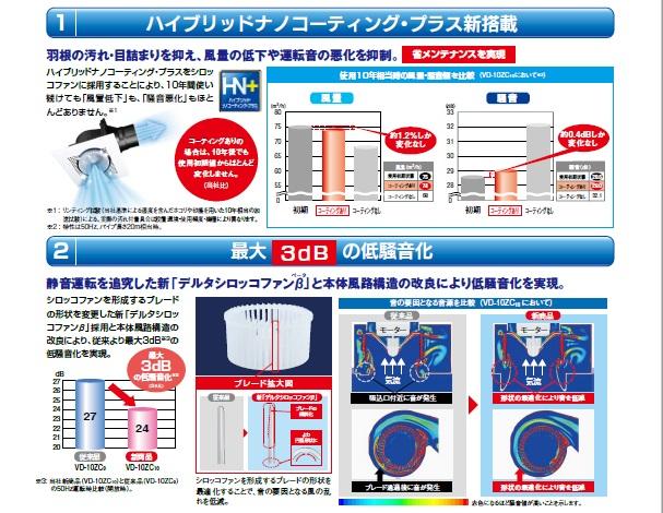あす楽 三菱 換気扇 VD-15Z10 浴室・トイレ・洗面所(居・事・店)用 【VD-15Z9の後継品】 VD15Z10