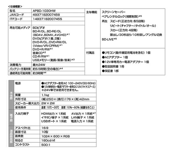AVOX 10インチポータブル ブルーレイディスクプレーヤーAPBD-1030HWブルーレイ 10型 Blu-ray  HDMI接続 DVDプレーヤー