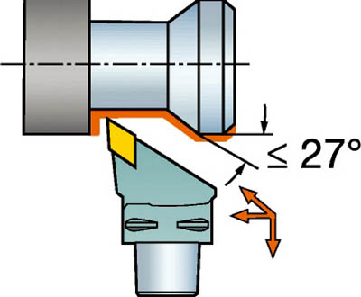 サンドビック コロマントキャプト コロターン107用カッティングヘッド(1個) C4SDJCR2705011 6089534