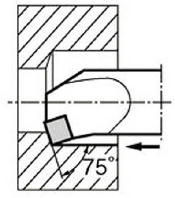 京セラ 内径加工用ホルダ(1本) S16NCSKPR0920 6457347