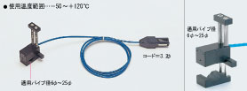 TASCO(タスコ):パイプ表面センサー TA410-7