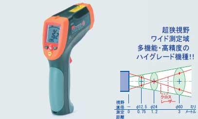 驚きの安さ TA410EZ:イチネンネット TASCO(タスコ):デュアルレーザー放射温度計(高温型)-DIY・工具
