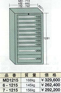 OS(大阪製罐):スタンダードキャビネット 10段 6-1215
