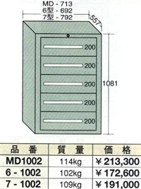 OS(大阪製罐):スタンダードキャビネット 5段 7-1002