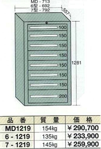 OS(大阪製罐):スタンダードキャビネット 8段 7-1219