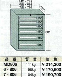 OS(大阪製罐):スタンダードキャビネット 6段 7-806