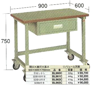 OS(大阪製罐):移動式作業台 BL963C