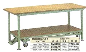 OS(大阪製罐):移動式作業台BM型 BM1270