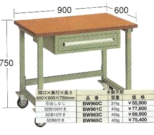 OS(大阪製罐):移動式作業台 BW960C