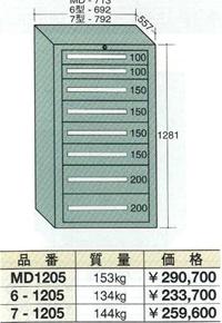 OS(大阪製罐):ミドルキャビネット 8段 MD1205