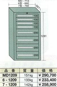 OS(大阪製罐):ミドルキャビネット 8段 MD1209