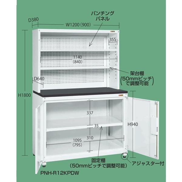 【代引不可】SAKAE(サカエ):保管システム PNH-R12KPDW