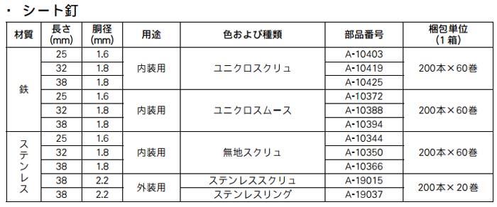 makita(マキタ):シート釘25ユニクロ(200x60巻) A-10372