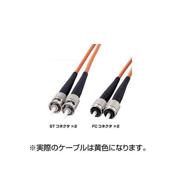 サンワサプライ:光ファイバケーブル(3m) HKB-TF1W-3