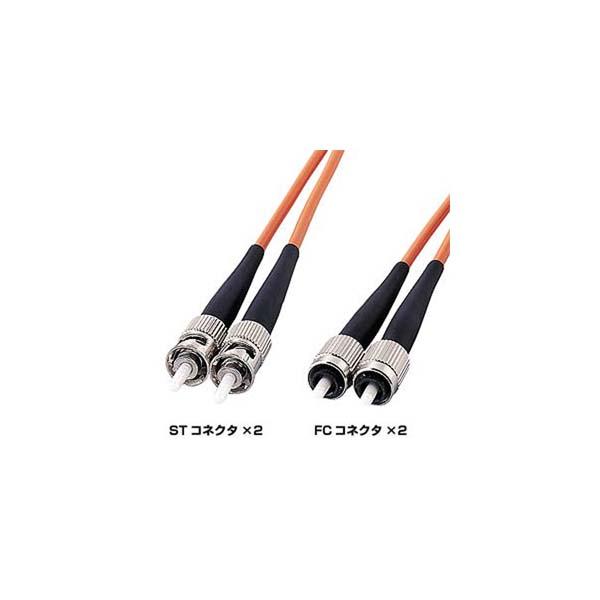 【代引不可】サンワサプライ:光ファイバケーブル(3m) HKB-TF5W-3