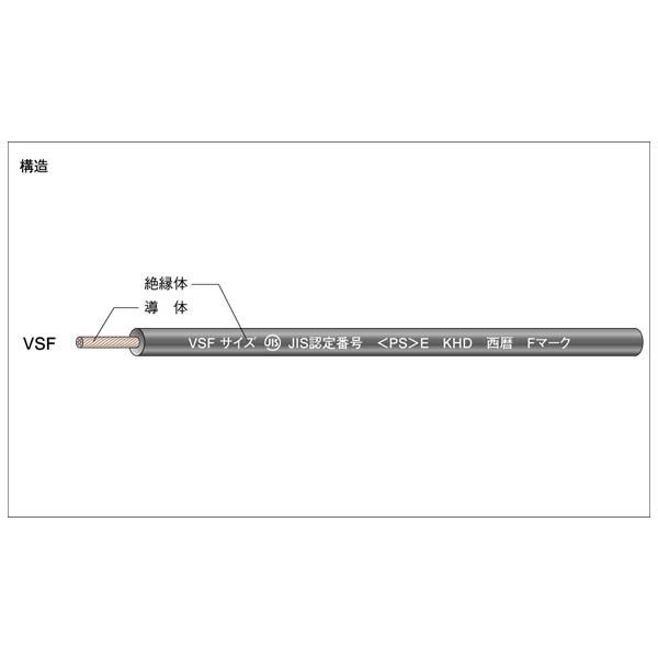 KHD:汎用単芯コード ビニルコード(単心) VSF 2SQ 黄 (200m)