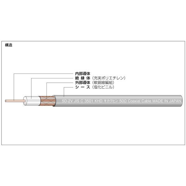 KHD:同軸ケーブル 50Ω充実型同軸ケーブル 3D-2V 灰 (100m)