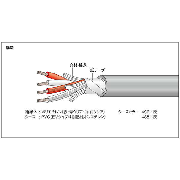 カナレ電気:AV用ケーブル 4心スピーカケーブル4S8 4S8 100M 灰