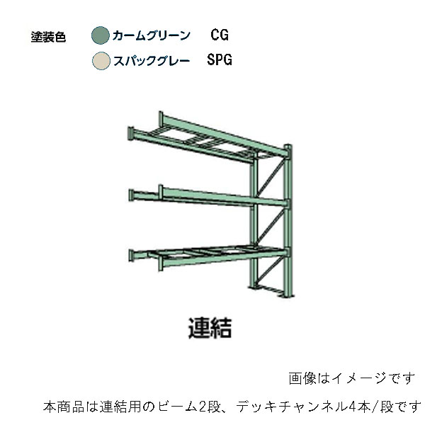 【後払い不可】【代引不可】【受注生産品】山金工業:YamaTec パレットラック 10S243012-2WR