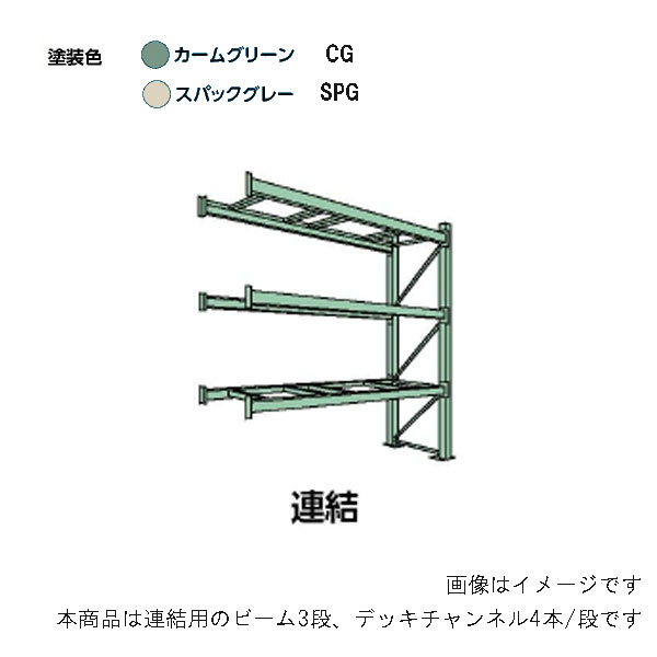 【法人限定】山金工業:YamaTec パレットラック 10S303012-3GR