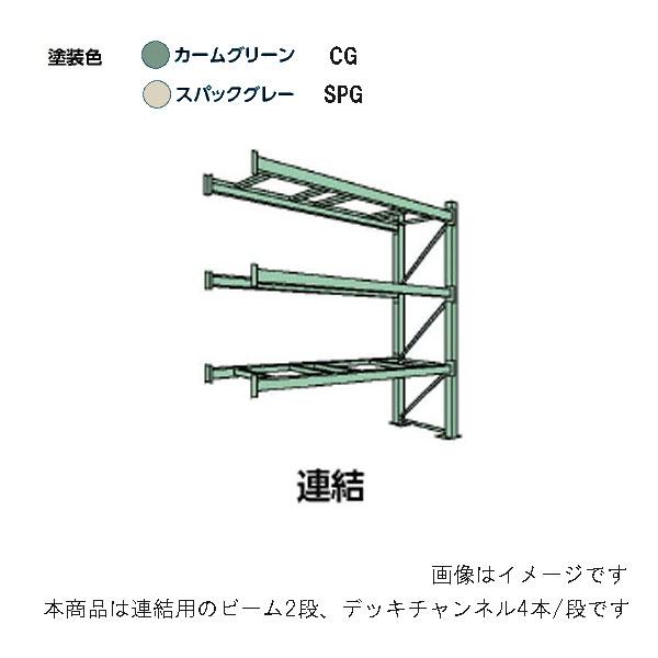 【代引不可】【受注生産品】山金工業:YamaTec パレットラック 10K242509-2CGR