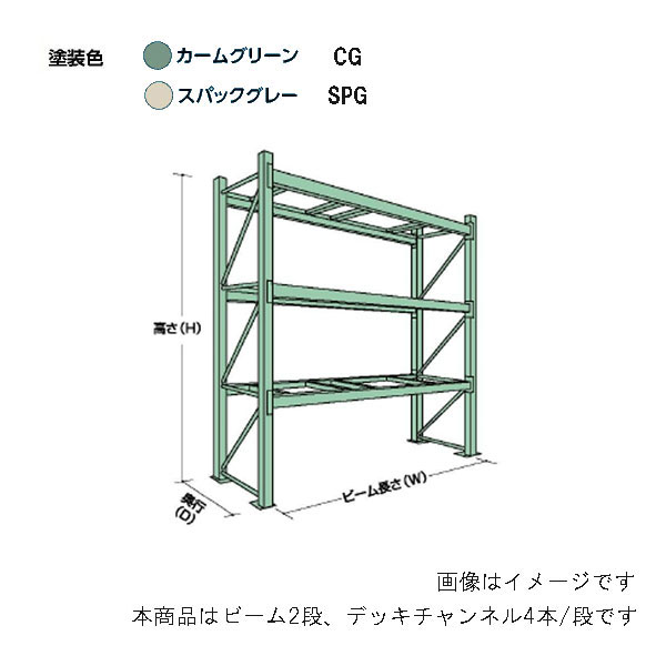 【代引不可】【受注生産品】山金工業:YamaTec パレットラック 10K242510-2CG