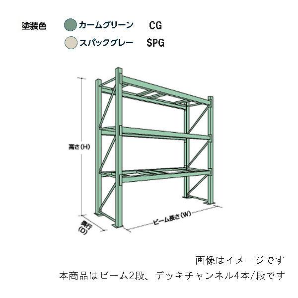【代引不可】【受注生産品】山金工業:YamaTec パレットラック 20K242309-2SPG